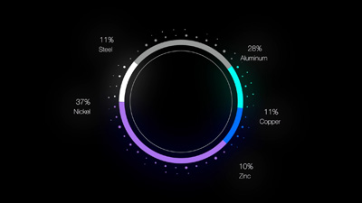 60 Universal Infographic Elements for FCPX