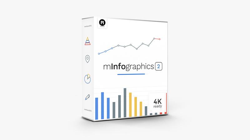 mInfographics 2